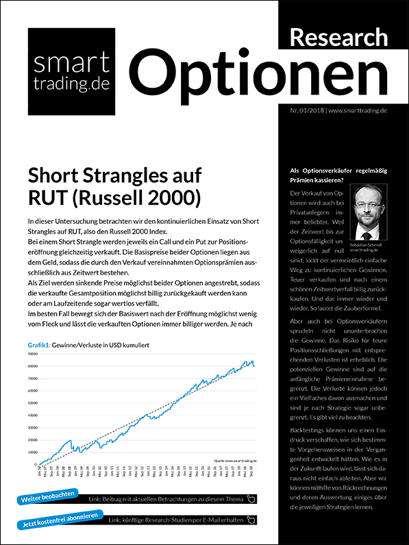 Short Strangle RUT